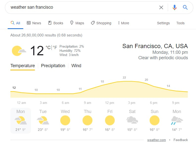 new weather card google